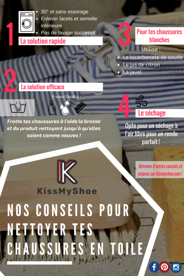 Nos conseils pour nettoyer tes chaussures blanches