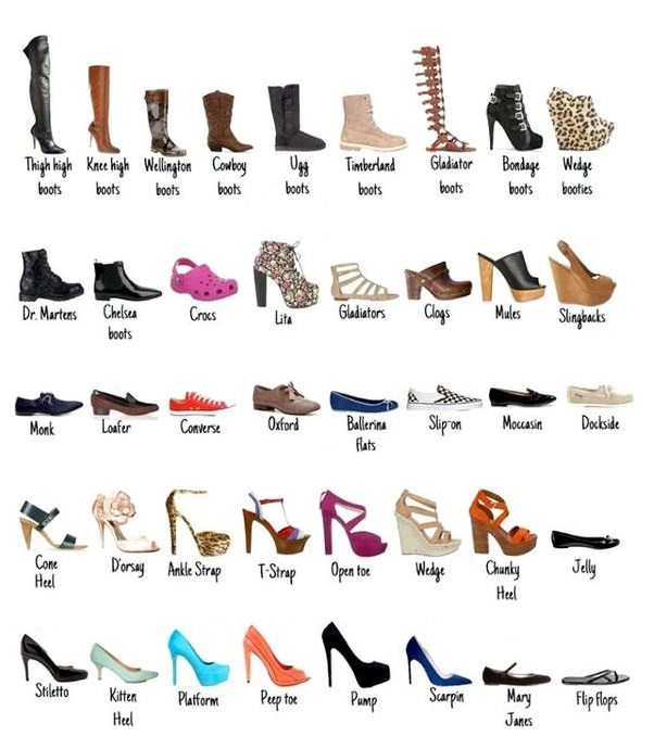 le dictionnaire des chaussures kissmyshoe. Black Bedroom Furniture Sets. Home Design Ideas