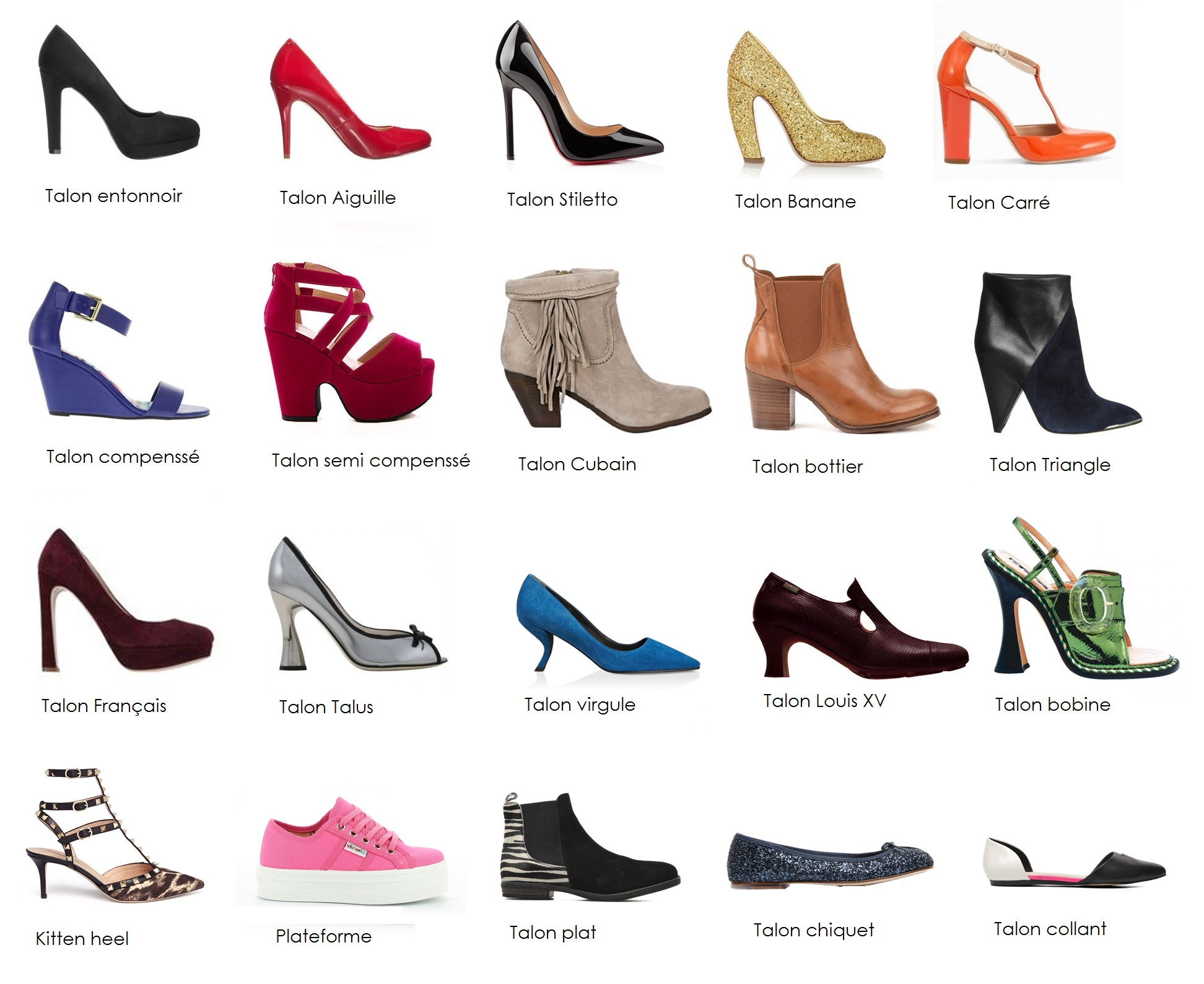 types de chaussures le dictionnaire des talons kissmyshoe. Black Bedroom Furniture Sets. Home Design Ideas