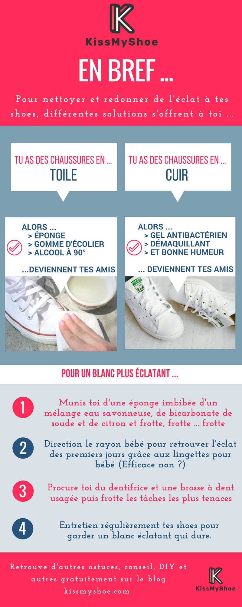 En bref, voici comment nettoyer vos chaussures blanches.